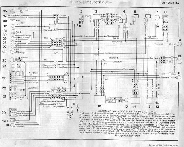 Schema electrique moto yamaha id es d 39 image de moto - Schema d implantation electrique ...
